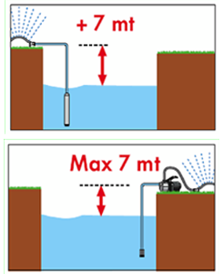 consulenza sistemi idraulici